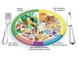 Пляж Малибу - иконка «питание» в Высоковске